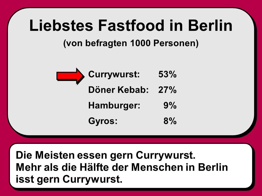 Liebstes Fastfood in Berlin (von befragten 1000 Personen)