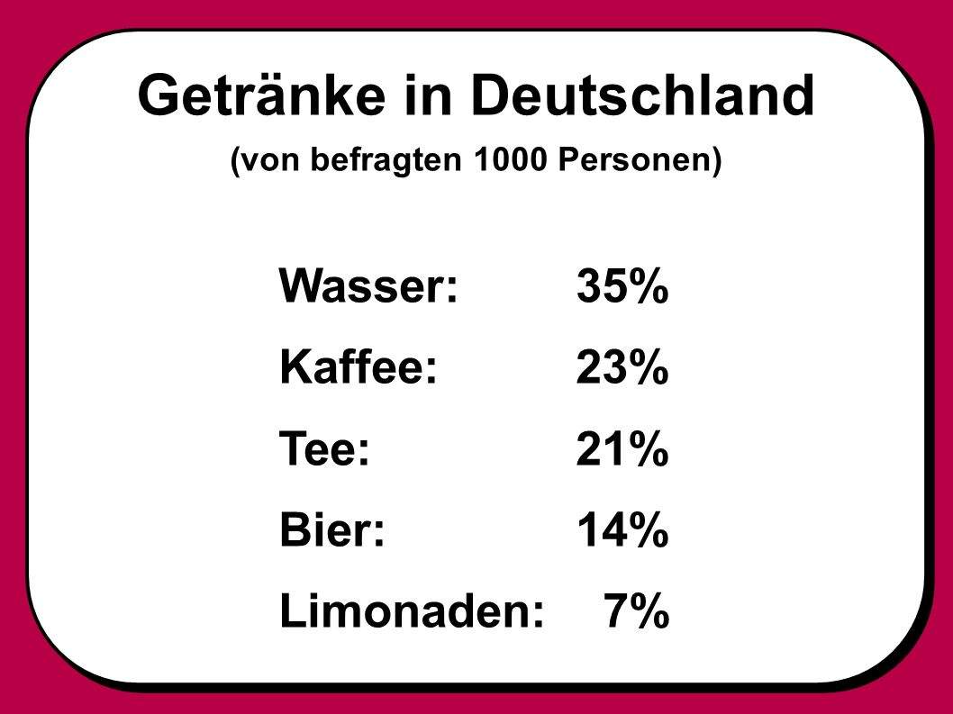 Getränke in Deutschland (von befragten 1000 Personen)
