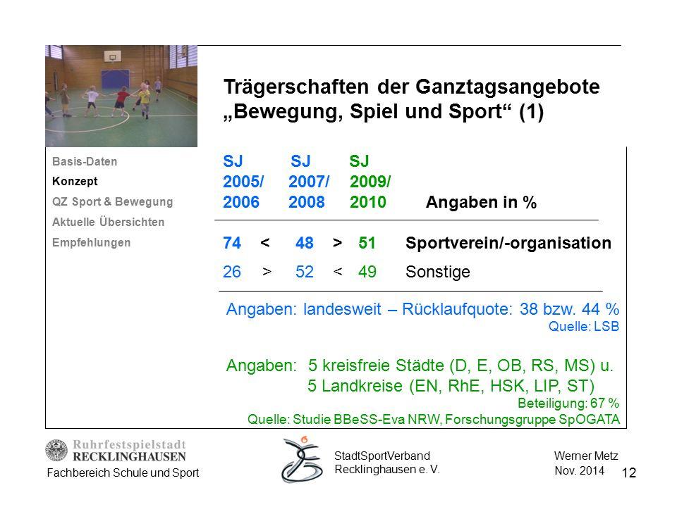 """Trägerschaften der Ganztagsangebote """"Bewegung, Spiel und Sport (1)"""