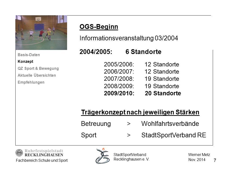 Informationsveranstaltung 03/2004 2004/2005: 6 Standorte