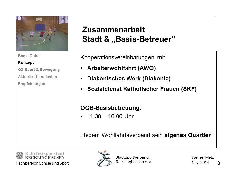 """Zusammenarbeit Stadt & """"Basis-Betreuer"""