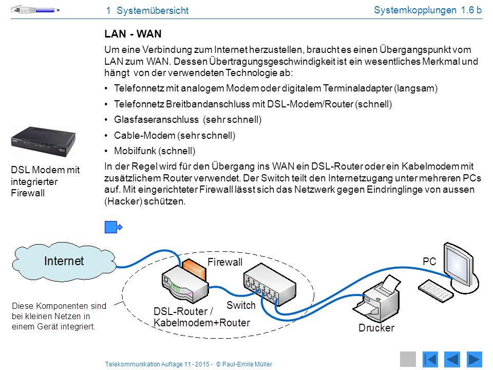 LAN - WAN 1 Systemübersicht Systemkopplungen 1.6 b