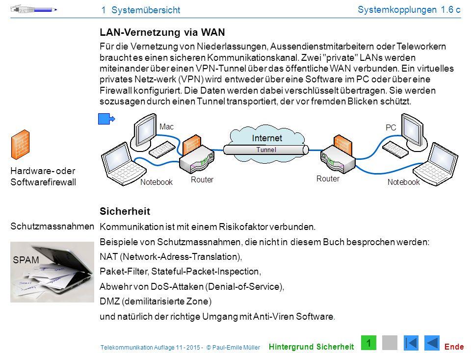 LAN-Vernetzung via WAN
