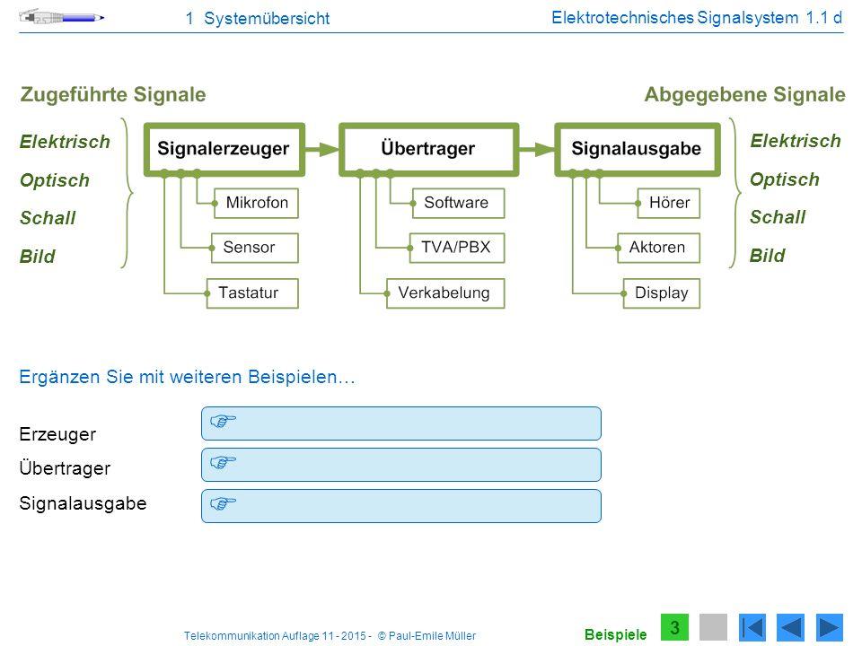 Elektrotechnisches Signalsystem 1.1 d