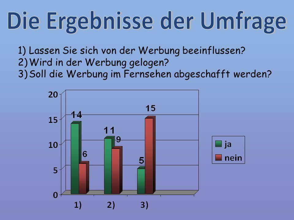 Die Ergebnisse der Umfrage