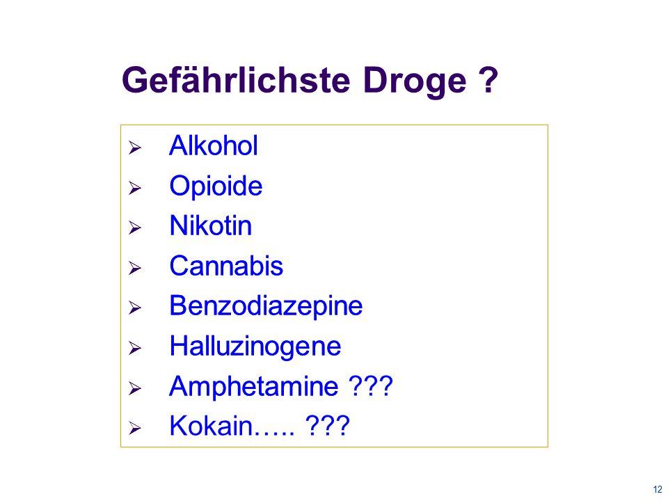 Gefährlichste Droge Alkohol Opioide Nikotin Cannabis Benzodiazepine