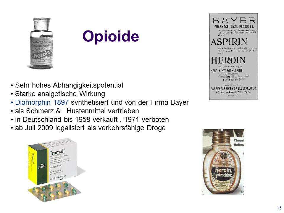 Opioide Sehr hohes Abhängigkeitspotential Starke analgetische Wirkung
