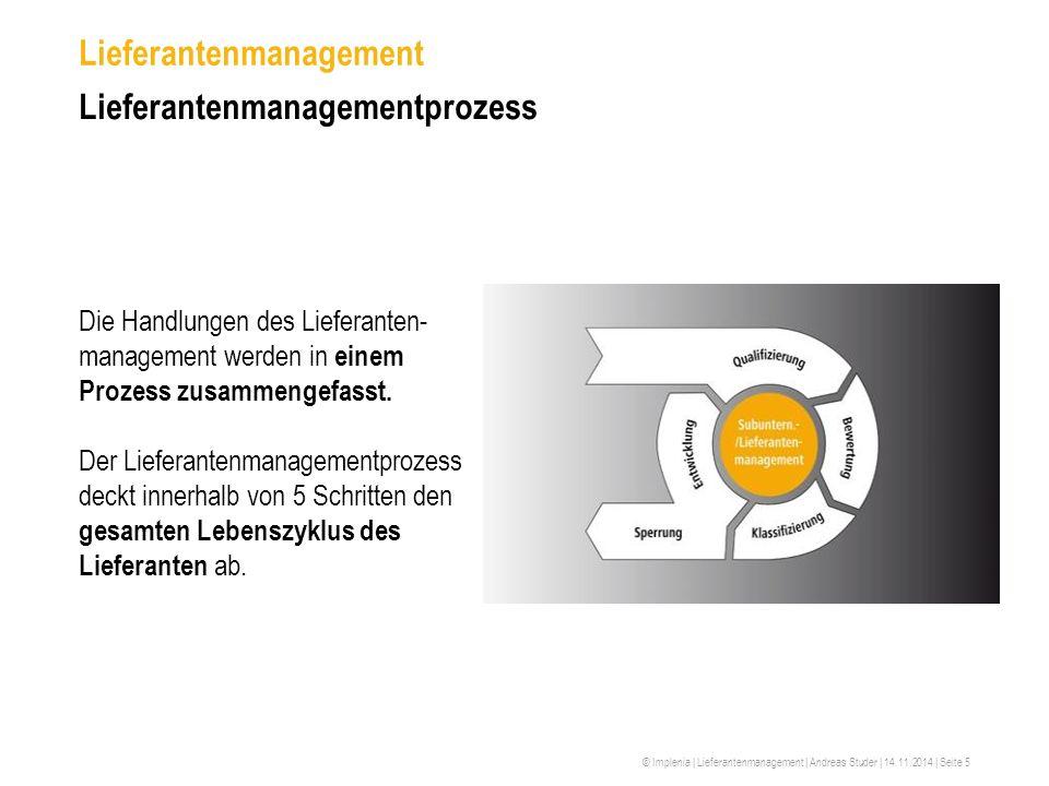 Lieferantenmanagement Lieferantenmanagementprozess