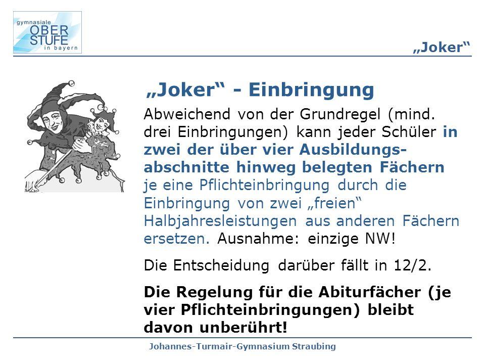 """Joker ""Joker - Einbringung."