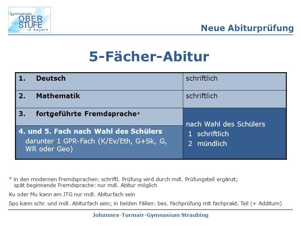 5-Fächer-Abitur Neue Abiturprüfung Deutsch schriftlich Mathematik