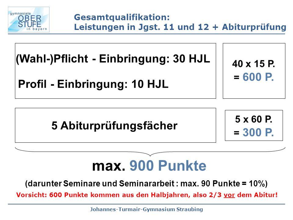 Gesamtqualifikation: Leistungen in Jgst. 11 und 12 + Abiturprüfung