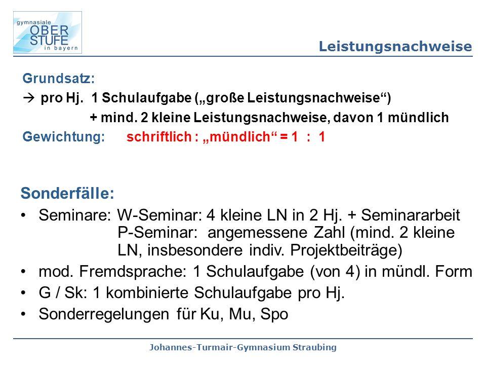 mod. Fremdsprache: 1 Schulaufgabe (von 4) in mündl. Form