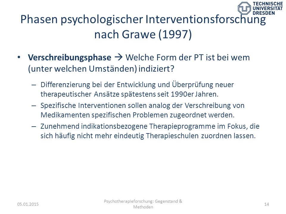 Phasen psychologischer Interventionsforschung nach Grawe (1997)