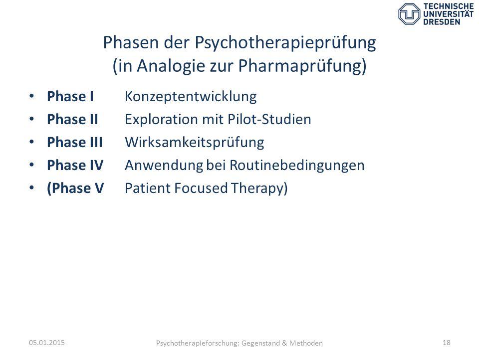 Phasen der Psychotherapieprüfung (in Analogie zur Pharmaprüfung)