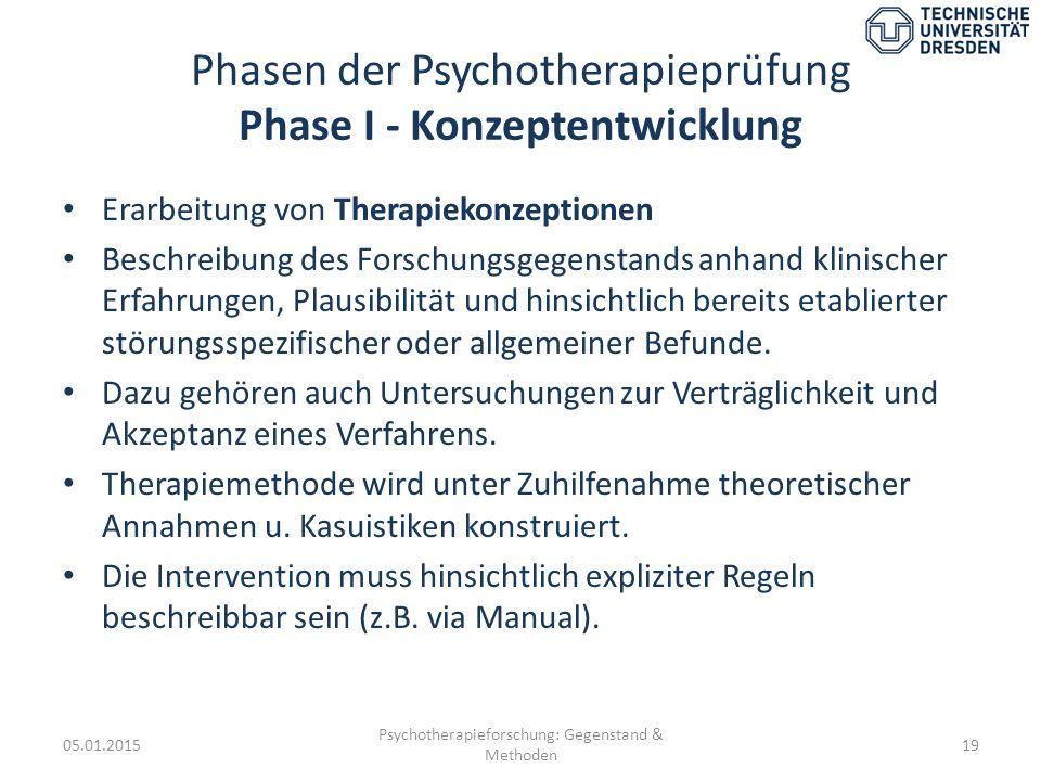 Phasen der Psychotherapieprüfung Phase I - Konzeptentwicklung
