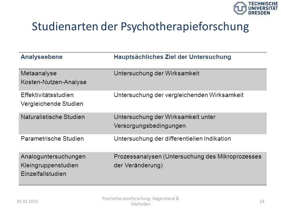 Studienarten der Psychotherapieforschung