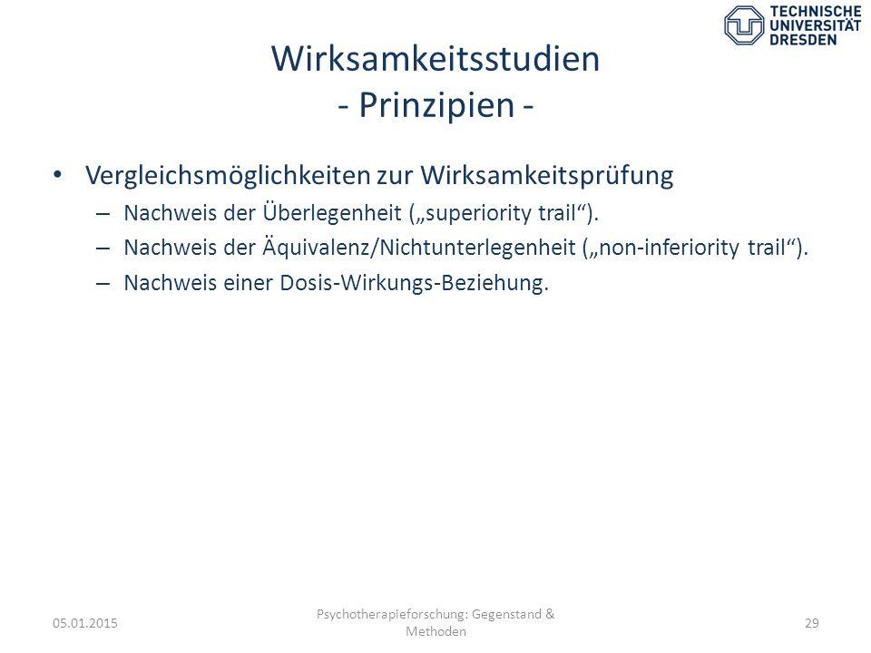 Wirksamkeitsstudien - Prinzipien -