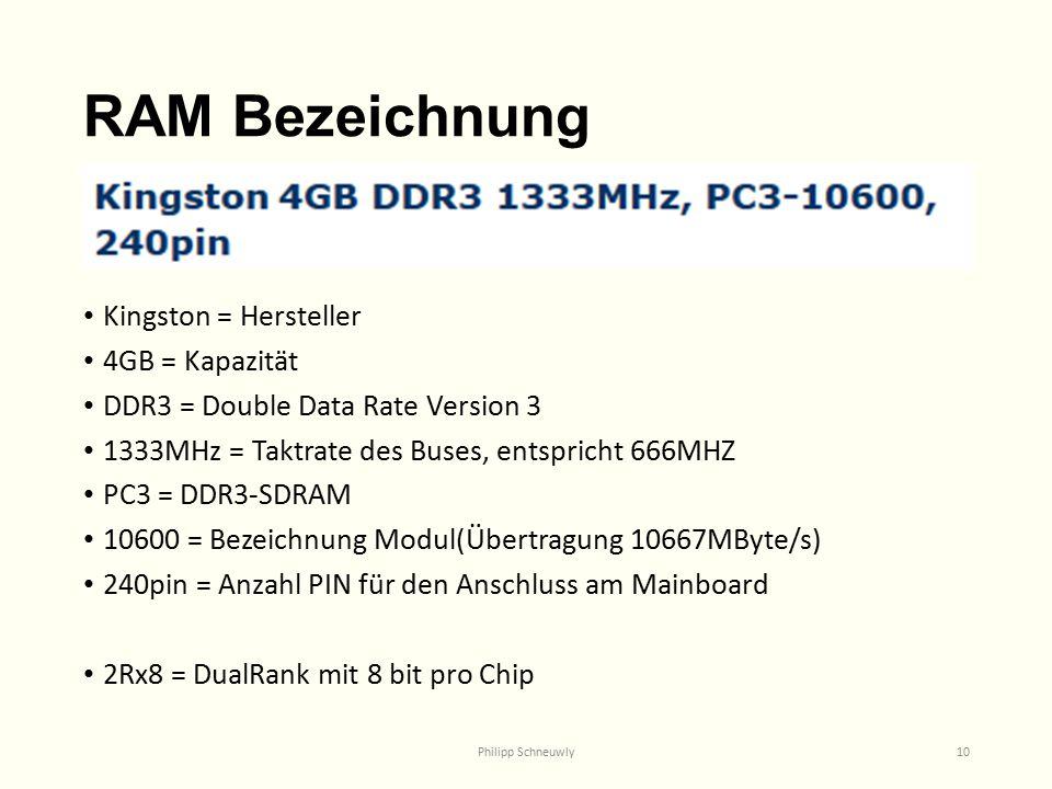 RAM Bezeichnung Kingston = Hersteller 4GB = Kapazität