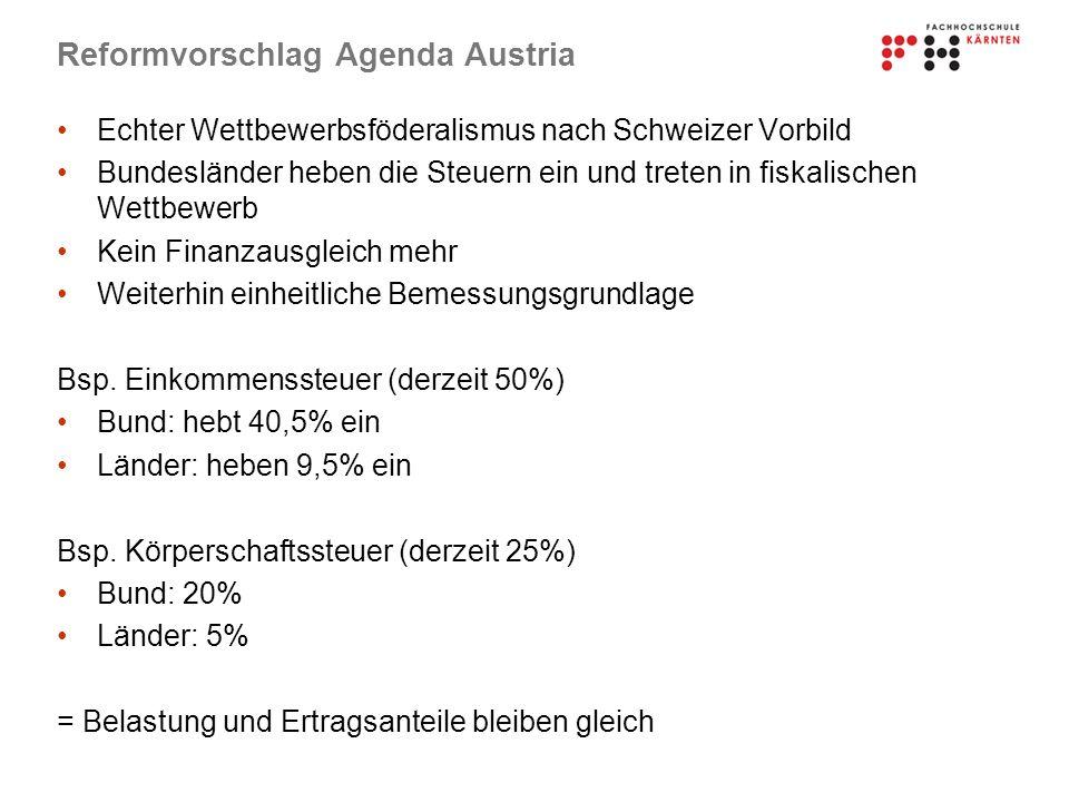 Reformvorschlag Agenda Austria