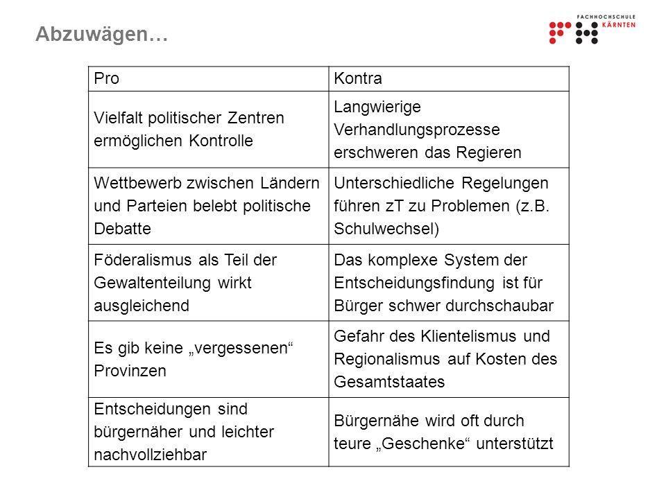 Abzuwägen… Pro. Kontra. Vielfalt politischer Zentren ermöglichen Kontrolle. Langwierige Verhandlungsprozesse erschweren das Regieren.