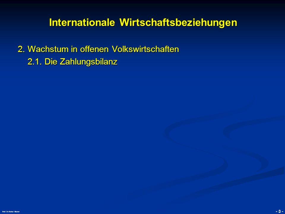 Internationale Wirtschaftsbeziehungen