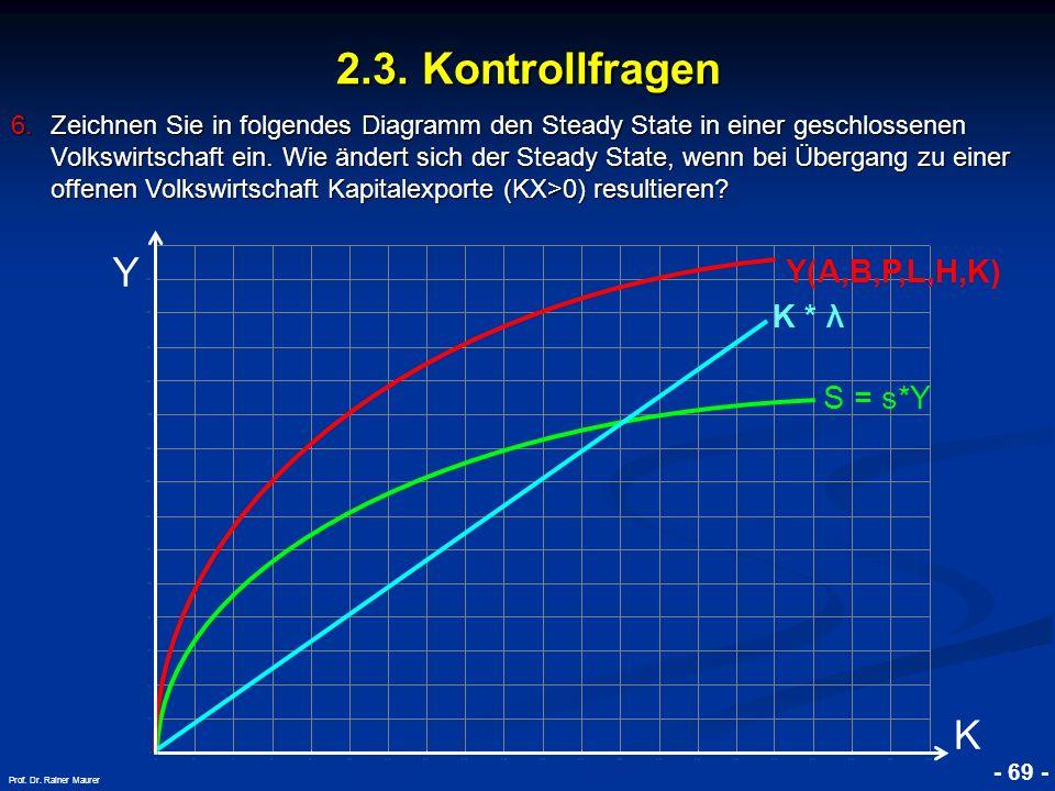 2.3. Kontrollfragen Y K Y(A,B,P,L,H,K) K * λ S = s*Y