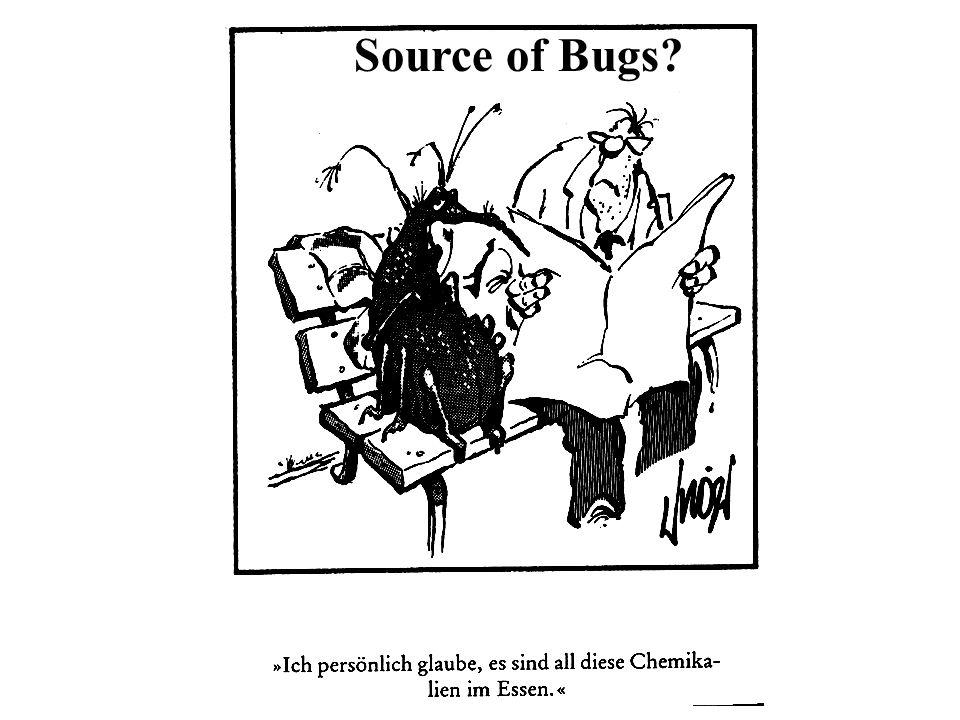 Source of Bugs Ursachen
