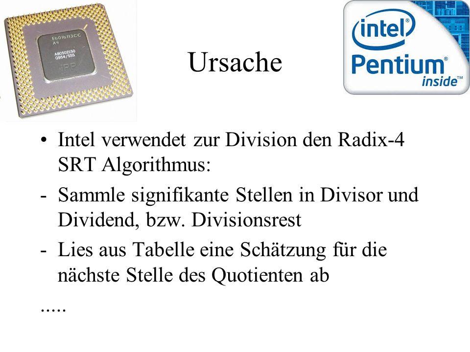 Ursache Intel verwendet zur Division den Radix-4 SRT Algorithmus: