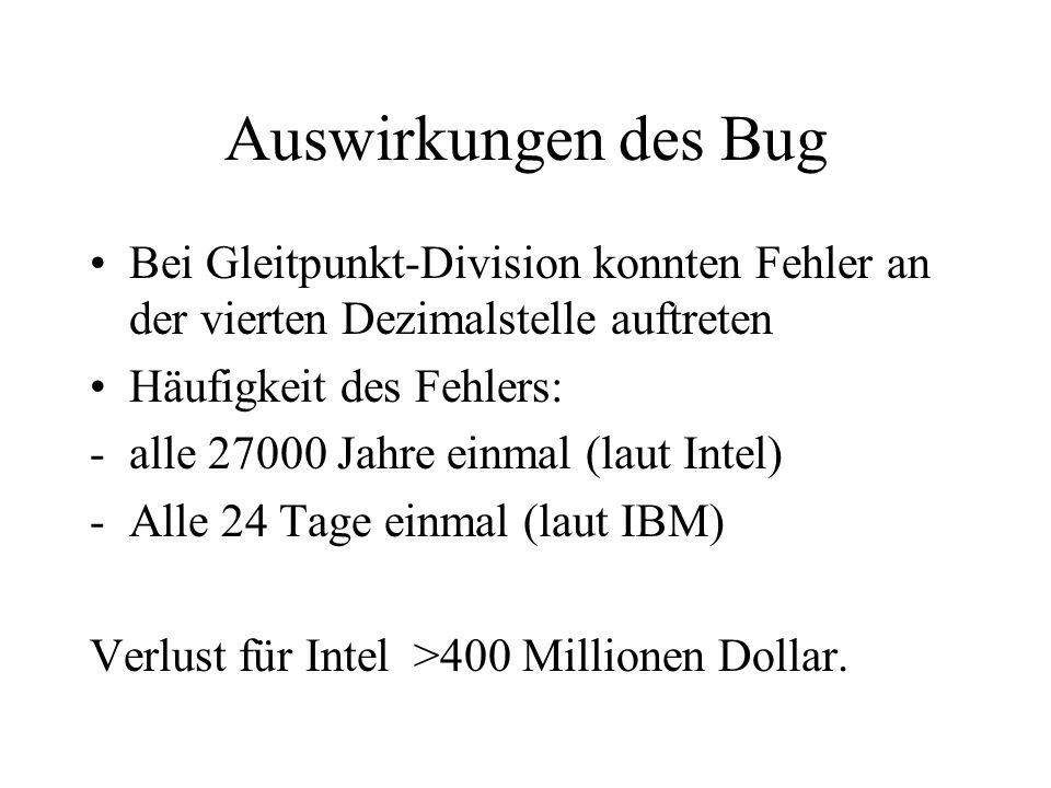 Auswirkungen des Bug Bei Gleitpunkt-Division konnten Fehler an der vierten Dezimalstelle auftreten.