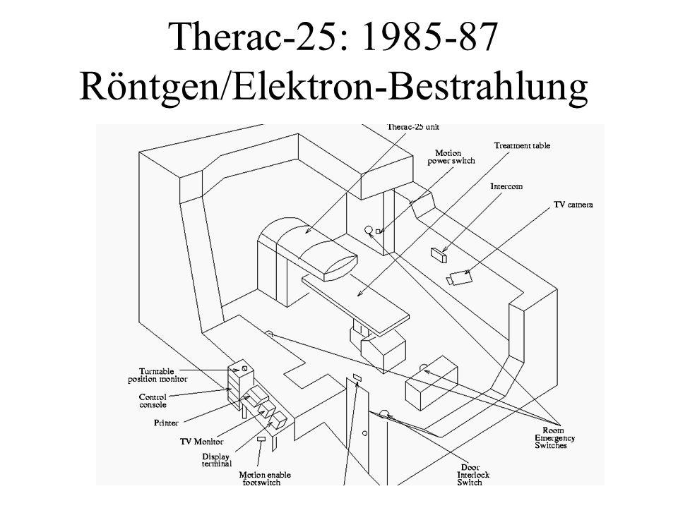 Therac-25: 1985-87 Röntgen/Elektron-Bestrahlung
