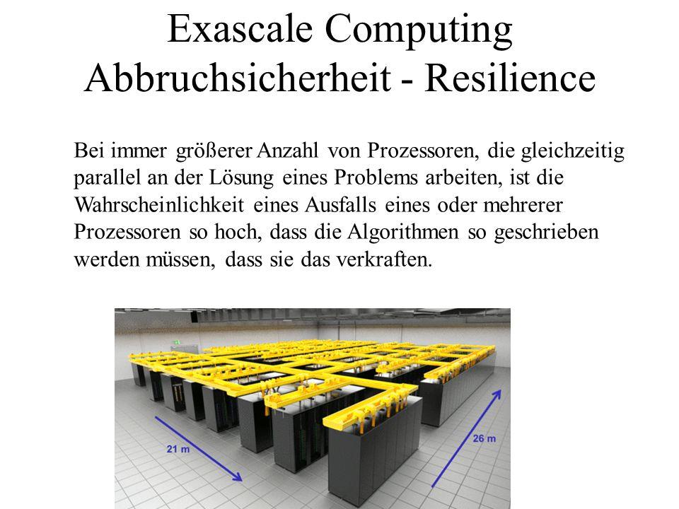 Exascale Computing Abbruchsicherheit - Resilience