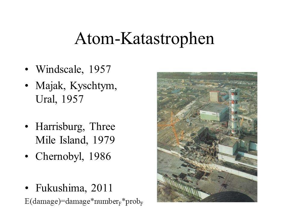 Atom-Katastrophen Windscale, 1957 Majak, Kyschtym, Ural, 1957