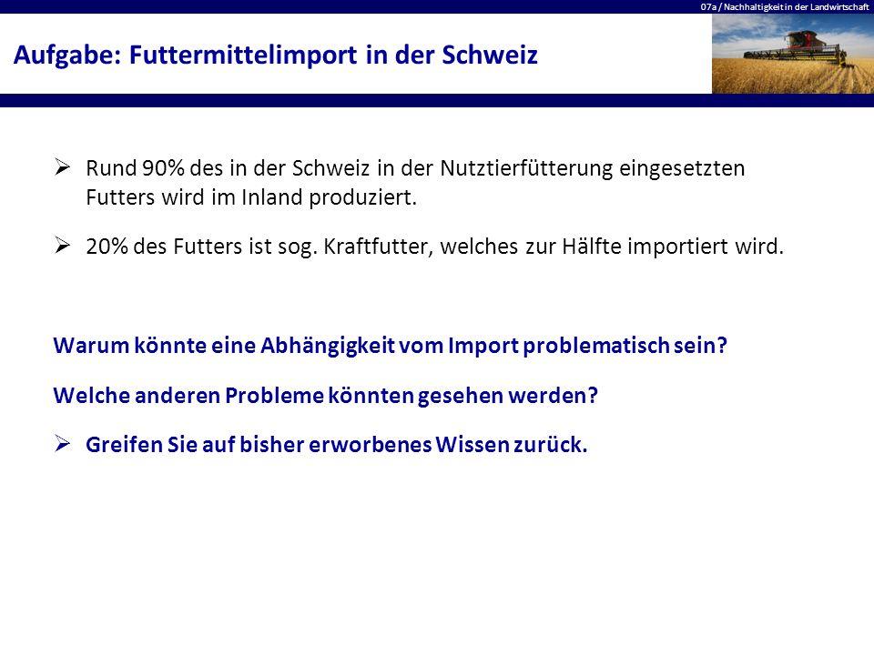 Aufgabe: Futtermittelimport in der Schweiz