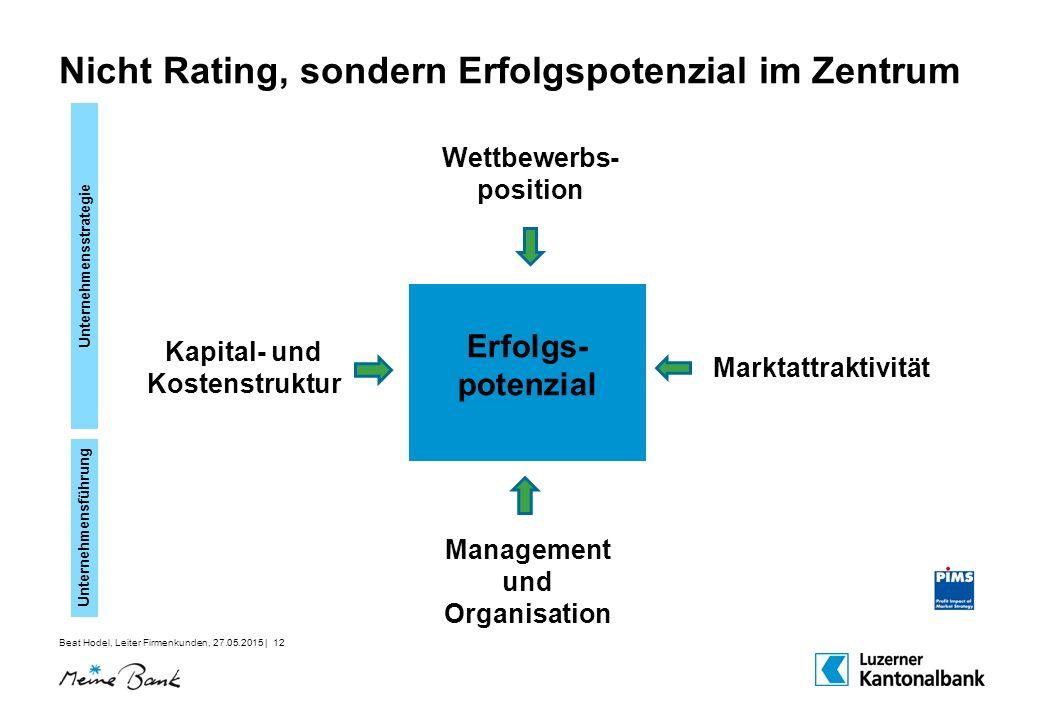 Nicht Rating, sondern Erfolgspotenzial im Zentrum