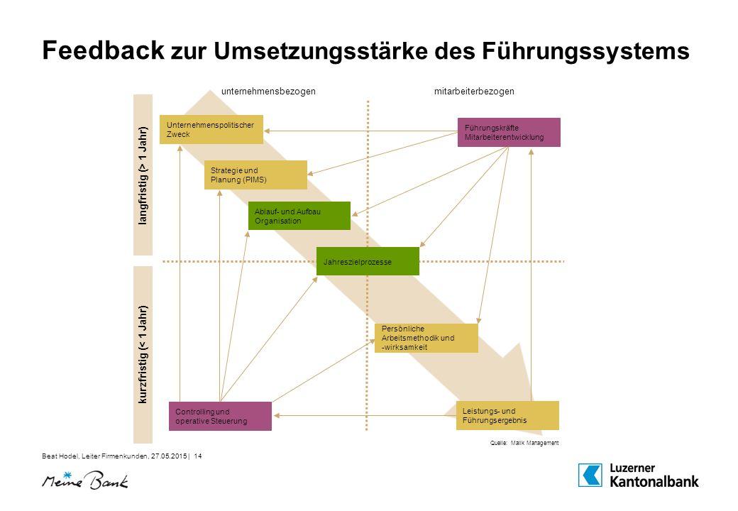 Feedback zur Umsetzungsstärke des Führungssystems
