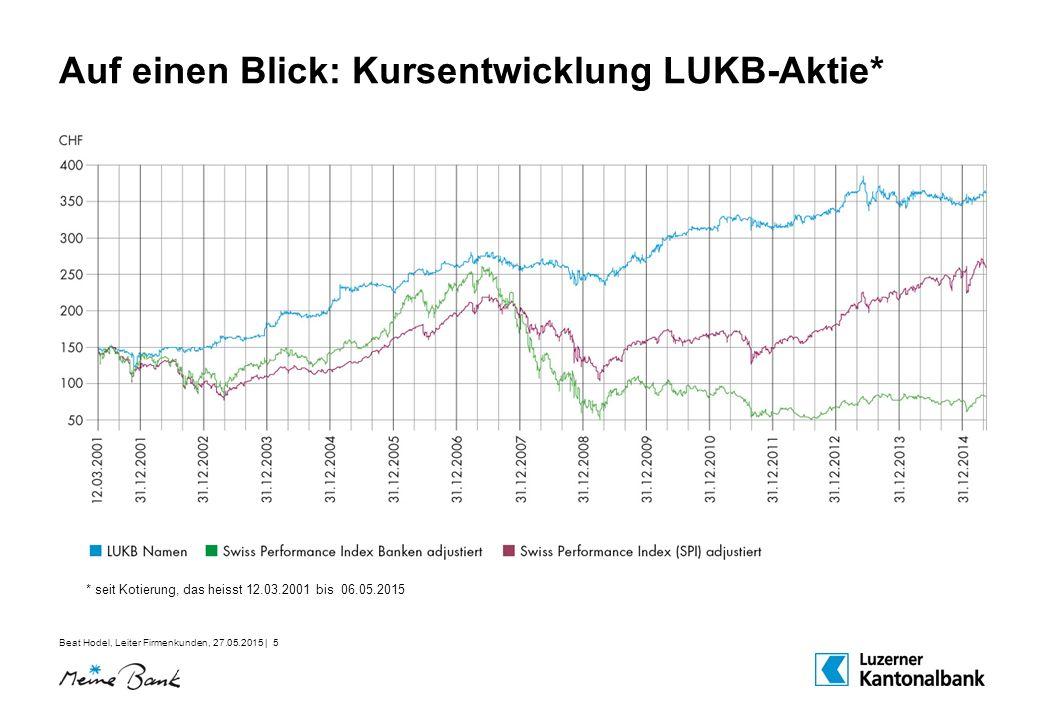 Auf einen Blick: Kursentwicklung LUKB-Aktie*