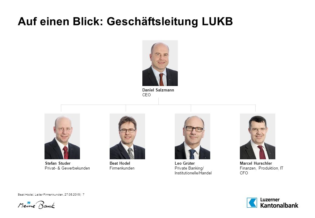 Auf einen Blick: Geschäftsleitung LUKB