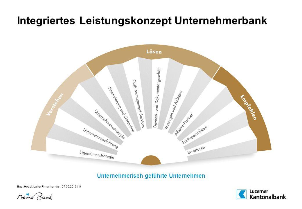 Integriertes Leistungskonzept Unternehmerbank