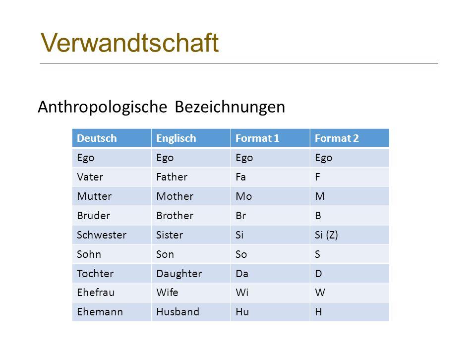 Verwandtschaft Anthropologische Bezeichnungen Deutsch Englisch