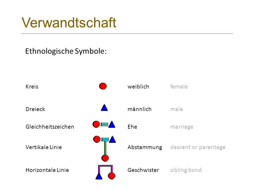 Verwandtschaft Ethnologische Symbole: Kreis weiblich Dreieck männlich