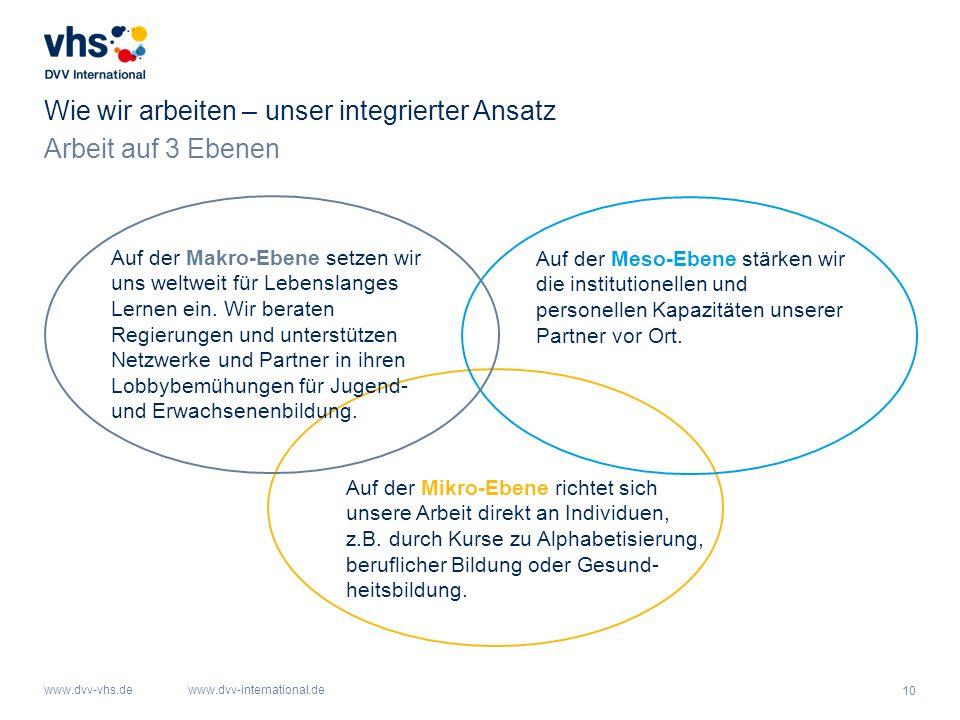 Wie wir arbeiten – unser integrierter Ansatz Arbeit auf 3 Ebenen
