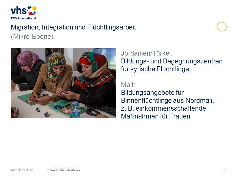 Migration, Integration und Flüchtlingsarbeit