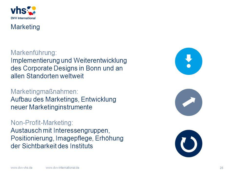 Marketing Markenführung: Implementierung und Weiterentwicklung des Corporate Designs in Bonn und an allen Standorten weltweit.