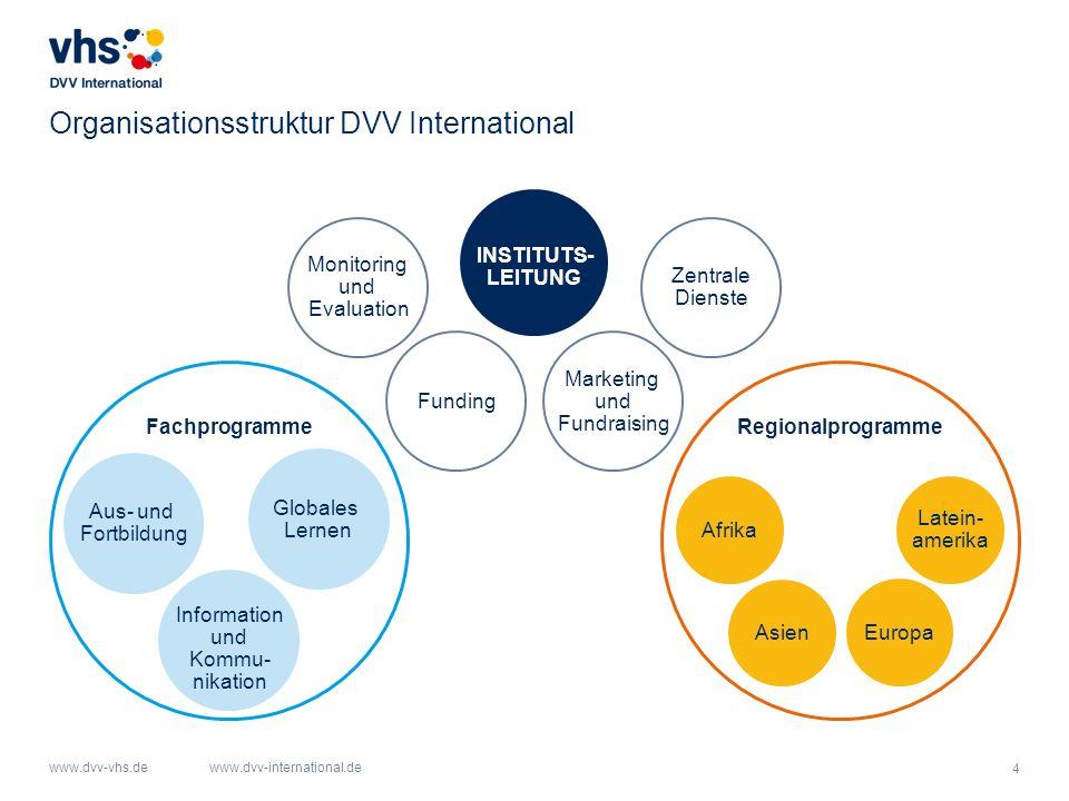 Organisationsstruktur DVV International
