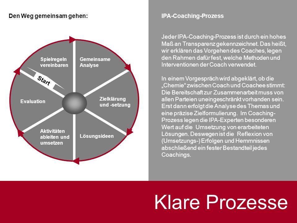 Klare Prozesse Den Weg gemeinsam gehen: IPA-Coaching-Prozess