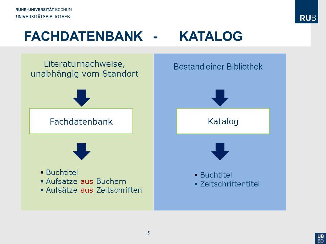 Fachdatenbank - Katalog