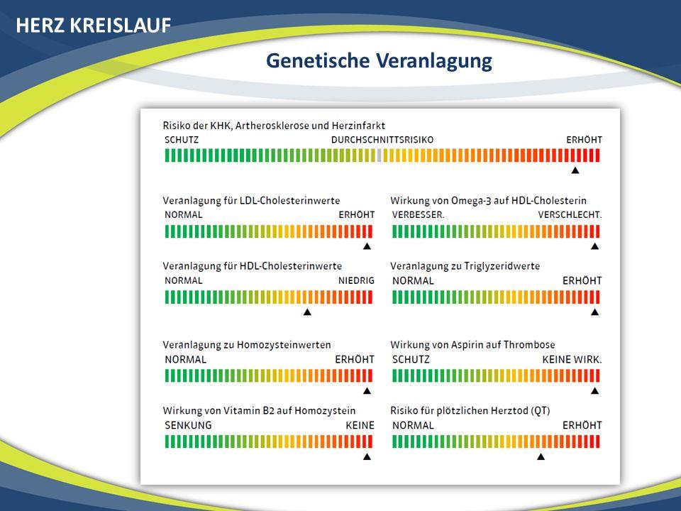 Genetische Veranlagung