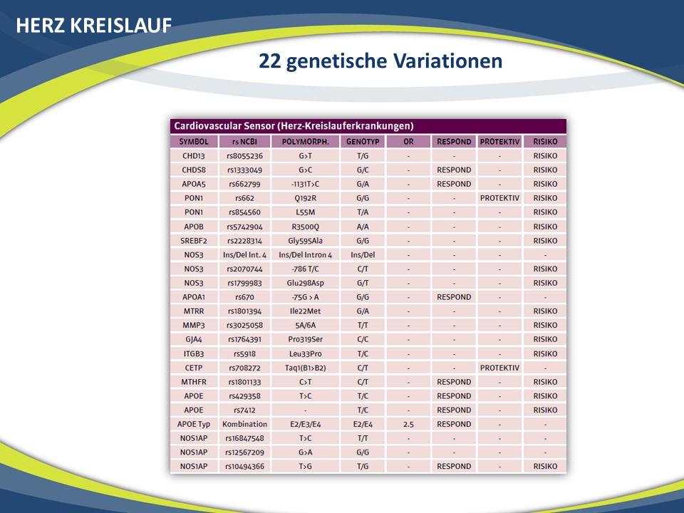 22 genetische Variationen