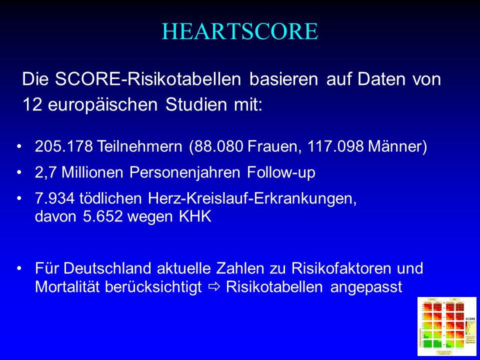 HEARTSCORE Die SCORE-Risikotabellen basieren auf Daten von 12 europäischen Studien mit: 205.178 Teilnehmern (88.080 Frauen, 117.098 Männer)