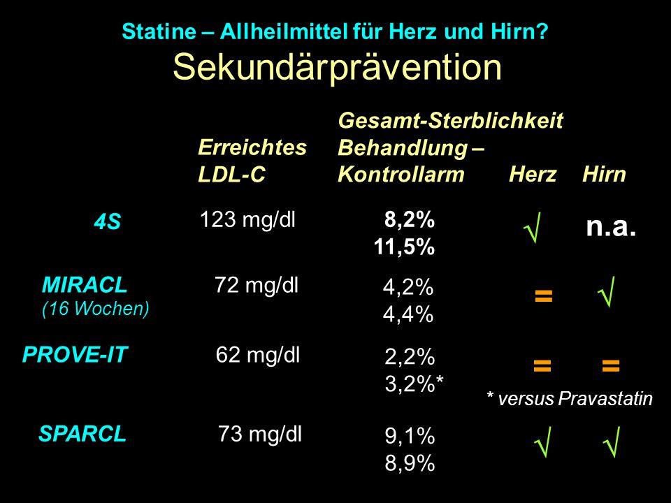 Statine – Allheilmittel für Herz und Hirn